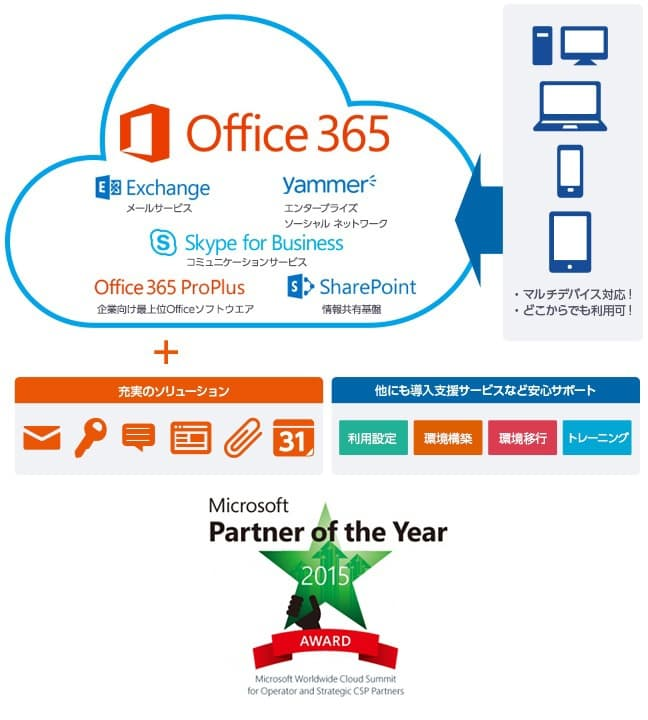 Office365 with KDDIとは